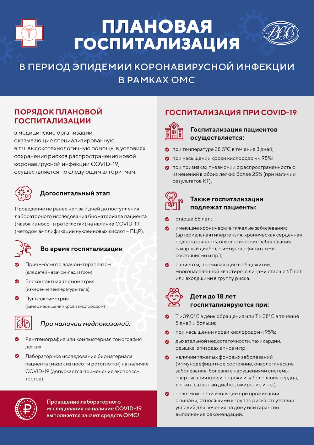 как белорусу получить медицинский полис в россии